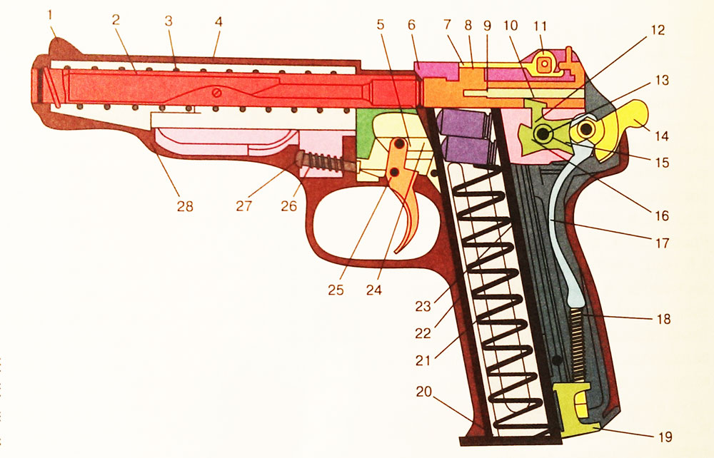 Схема пистолета АПС-М