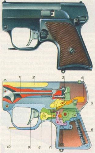 На схеме пистолета цифрами обозначены: 1 — экстрактор, 2 — блок стволов, 3 — верхний боек, 4 — рычаг запирания, 5 — фиксатор рычага запирания, 6 — боевая пружина, 7 — защелка предохранителя, 8 — предохранитель, 9 — спусковой крючок, 10 — собранный взводит