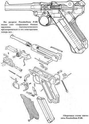 Сборочная схема пистолета Parabellum Р.08.