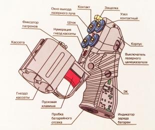 Схема ПБ-4 ОСА