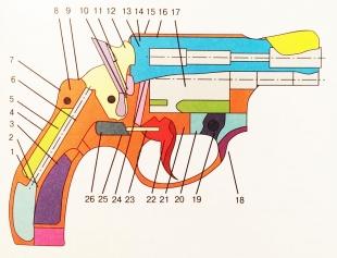 Схема револьвера