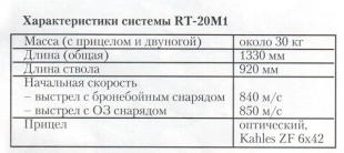 Характеристики системы RT-20M1