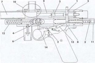 Схема механизма маркера РМ 96; 1 - взводной штифт; 2 - предохранитель; 3 - регулировочный винт; 4 - клапанная система; 5 - корпус; 6 - адаптер баллона; 7 - ствол; 8 - ударник; 9 - досылатель; 10 - блок загрузки; 11 - крышка ударника; 12 - крышка клапана; 13 - собачка; 14 - спусковой крючок.