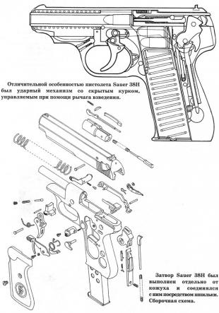 Схема сборки Sauer 38H